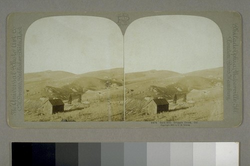 Gold Hill, Cripple Creek, Col [Colorado]. 1900