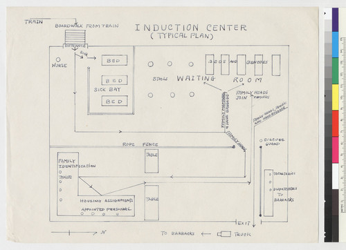 [page 7- Induction Center Plan]