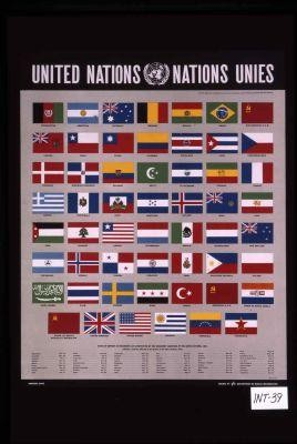 United Nations - Nations Unies ... Dates of deposit of documents of ratification by the signatory countries of the United Nations, 1945