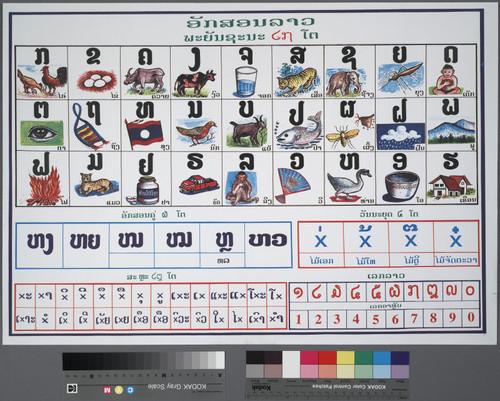 Laos Letters Alphabet