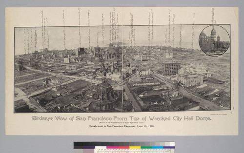 Birdseye view of San Francisco from top of wrecked City Hall dome. (Picture of the dome is shown in upper right-hand corner.) Supplement to the San Francisco Examiner, June 10, 1906