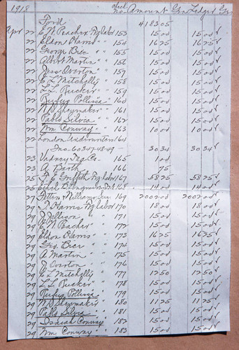 Page from Mrs Bidwell's 1918 account book
