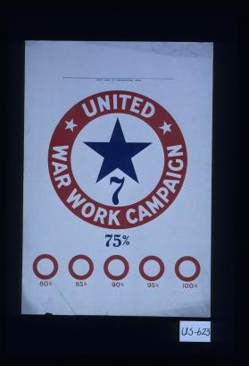 United War Work Campaign. 75% 80% 85% 90% 95% 100%