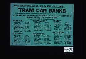 "War Weapons Week, 8th to 13th July, 1918. Tram car banks will be stationed at the following places at the times stated for the sale of war bonds and war savings certificates. A tank will be named ""Sheffield"" for each 250,000 pounds raised during the above week"