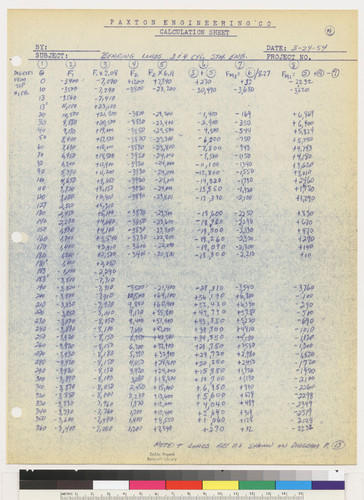 Paxton Engineering Co. Calculation Sheet, page 14, 1954