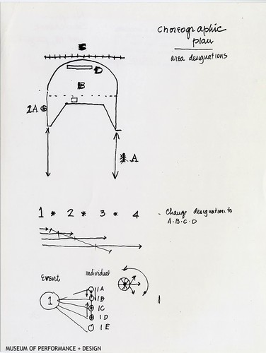 "Copy of sketch ""Choreographic plan area designations"" from Halprin's ""Parades and Changes"""