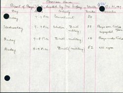 Brownson House Report of Boys' Work directed by Mr. Lopez, Nov. 17-21, 1919