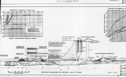 Calisphere Hoover Dam Water Graphs And Drawings