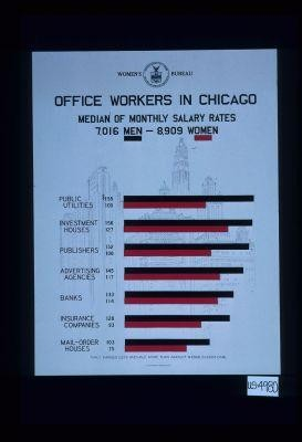 Office workers in Chicago. Median of monthly salary rates ... men ... women