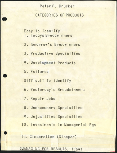List of categories of products, 1964