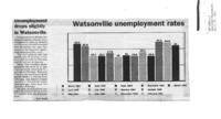 Unemployment drops slightly in Watsonville