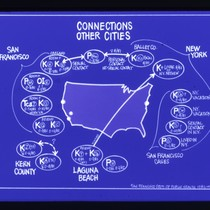 Connections Other Cities map