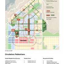 Circulation: Pedestrians, UC Merced Long Range Development Plan