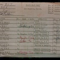WPA block face card for household census (block 715) of 59th, Haas, ...