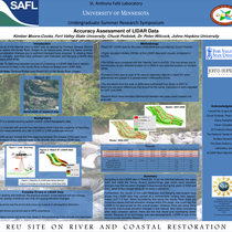 Accuracy Assessment of LIDAR Data - Poster
