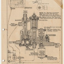 Auxiliary-Engine Load-Control Governor: & Feed-Water-Circuit, 1948