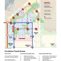 Circulation: Transit Access, UC Merced Long Range Development Plan