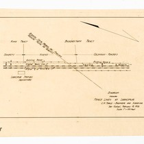 Diagram showing Fence Lines at Larkspur [NWPRR, Larkspur Station]