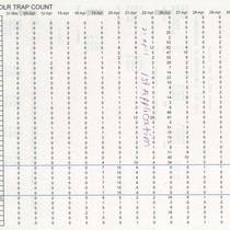 1998 OLR Trap Count