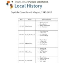 Capitola Councils and Mayors
