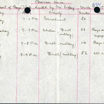 [Brownson House Report of Boys' Work directed by Mr. Lopez, Nov. 17-21, ...