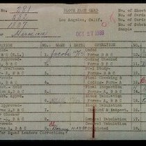 WPA block face card for household census (block 1837) of 102nd, 103rd, ...