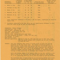 1971 Corn Spider Mite Trial: Yolo Area