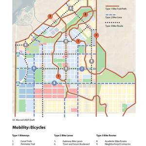 Mobility: Bicycles, UC Merced Long Range Development Plan