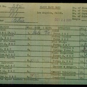 WPA block face card for household census (block 781) of 2nd Street, ...