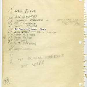 Open Mike Night, Signup Sheet, 21 January 1987